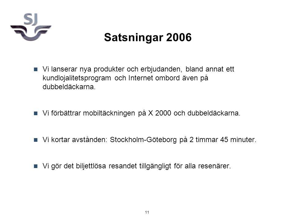 11 Satsningar 2006 Vi lanserar nya produkter och erbjudanden, bland annat ett kundlojalitetsprogram och Internet ombord även på dubbeldäckarna.