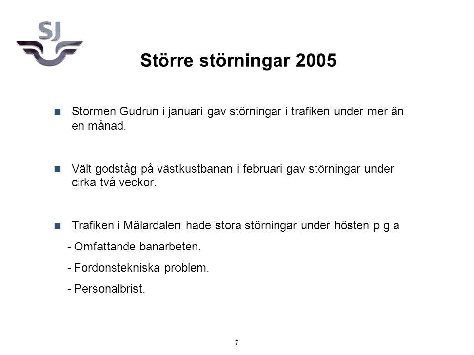 7 Större störningar 2005 Stormen Gudrun i januari gav störningar i trafiken under mer än en månad.