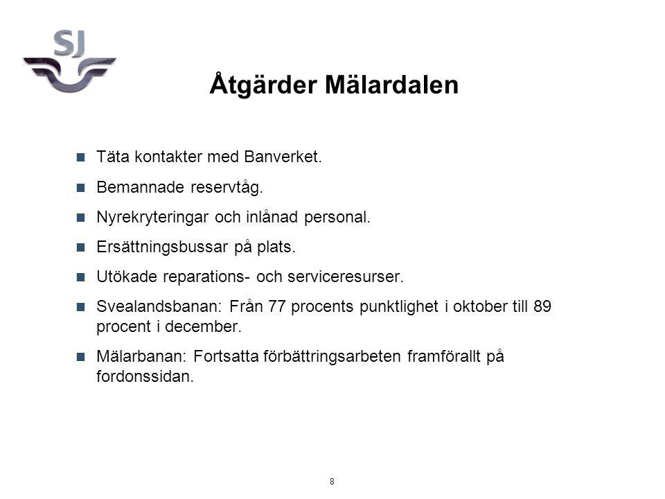 8 Åtgärder Mälardalen Täta kontakter med Banverket.
