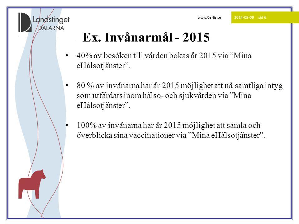 """www.CeHis.se 2014-09-09 sid 6 40% av beso ̈ ken till va ̊ rden bokas a ̊ r 2015 via """"Mina eHa ̈ lsotja ̈ nster"""". 80 % av inva ̊ narna har a ̊ r 2015 m"""