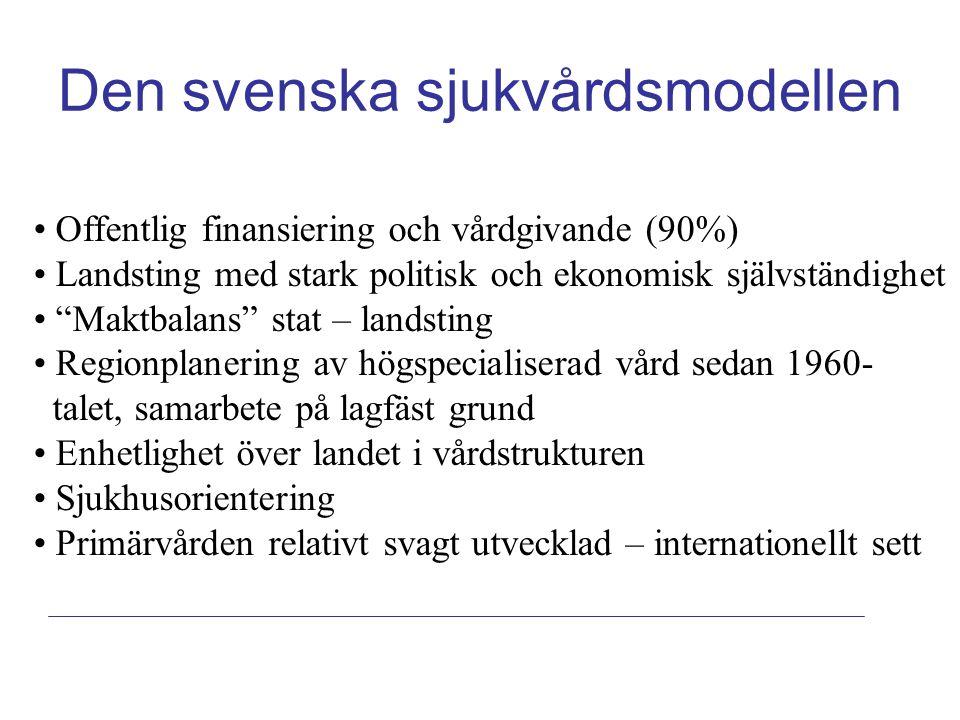 Den svenska sjukvårdsmodellen Offentlig finansiering och vårdgivande (90%) Landsting med stark politisk och ekonomisk självständighet Maktbalans stat – landsting Regionplanering av högspecialiserad vård sedan 1960- talet, samarbete på lagfäst grund Enhetlighet över landet i vårdstrukturen Sjukhusorientering Primärvården relativt svagt utvecklad – internationellt sett