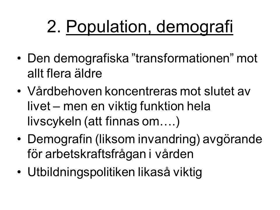 """2. Population, demografi Den demografiska """"transformationen"""" mot allt flera äldre Vårdbehoven koncentreras mot slutet av livet – men en viktig funktio"""
