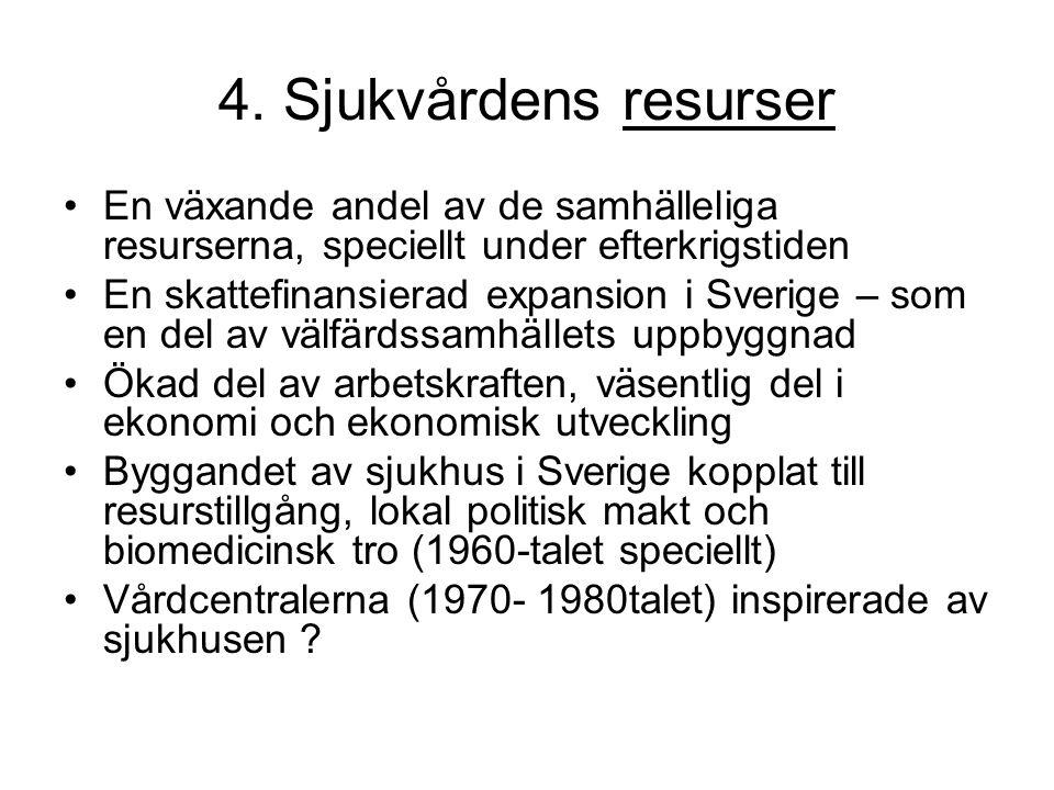 4. Sjukvårdens resurser En växande andel av de samhälleliga resurserna, speciellt under efterkrigstiden En skattefinansierad expansion i Sverige – som