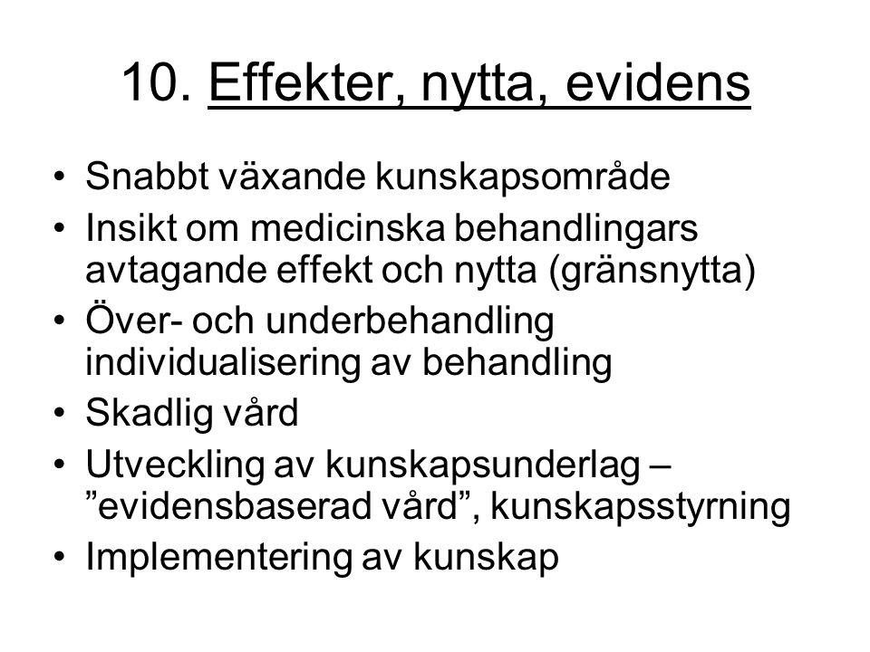 10. Effekter, nytta, evidens Snabbt växande kunskapsområde Insikt om medicinska behandlingars avtagande effekt och nytta (gränsnytta) Över- och underb