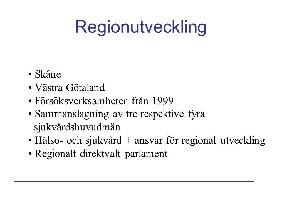 Ansvarskommittén Statlig utredning, ordförande Mats Svegfors Översyn av hela samhällsorganisationen Hälso- och sjukvårdens organisation Förslag 2007 om regionbildning och argumenten Regeringen dröjer med beslut Process underifrån
