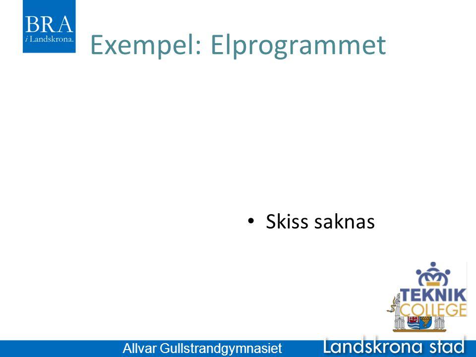 Exempel: Elprogrammet Allvar Gullstrandgymnasiet Skiss saknas
