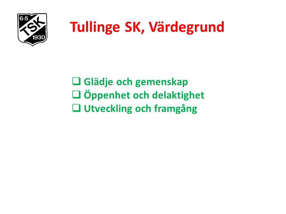 Tullinge SK, Värdegrund  Glädje och gemenskap  Öppenhet och delaktighet  Utveckling och framgång