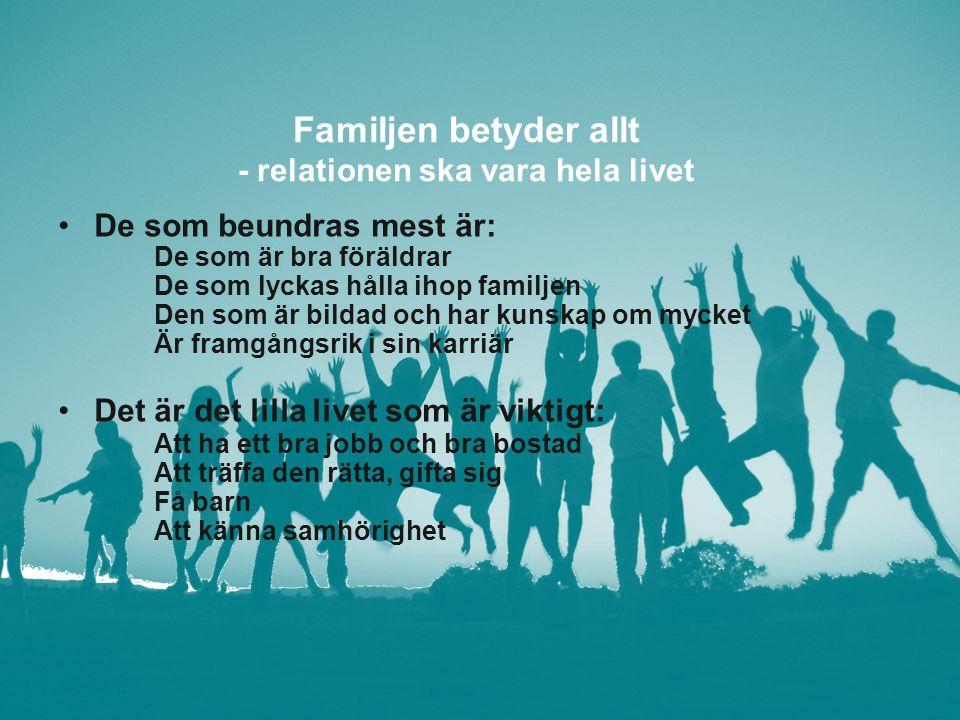 Familjen betyder allt - relationen ska vara hela livet De som beundras mest är: De som är bra föräldrar De som lyckas hålla ihop familjen Den som är b