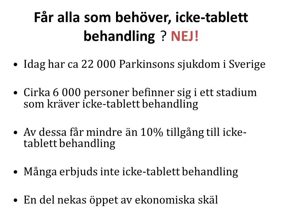 Får alla som behöver, icke-tablett behandling ? NEJ! Idag har ca 22 000 Parkinsons sjukdom i Sverige Cirka 6 000 personer befinner sig i ett stadium s