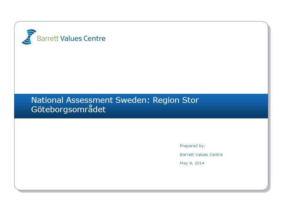 National Assessment Sweden: Region Stor Göteborgsområdet (87) byråkrati (L) 333(O) förvirring (L) 303(O) kostnadsjakt (L) 271(O) resursslöseri (L) 263(O) familj 232(R) miljömedvetenhet 236(S) skyller på varandra (L) 222(R) utbildningsmöjligheter 223(O) kortsiktighet (L) 211(O) makt (L) 213(R) ekonomisk stabilitet 501(I) arbetstillfällen 461(O) ansvar för kommande generationer 337(S) demokratiska processer 304(R) bevarande av naturen 266(S) långsiktighet 267(S) effektivitet 243(O) miljömedvetenhet 246(S) kvalitet 213(O) pålitlig samhällsservice 213(O) öppenhet i samhället 215(O) Values Plot May 9, 2014 Copyright 2014 Barrett Values Centre I = Individuell R = Relationsvärdering Understruket med svart = PV & CC Orange = PV, CC & DC Orange = CC & DC Blå = PV & DC P = Positiv L = Möjligtvis begränsande (vit cirkel) O = Organisationsvärdering S = Samhällsvärdering Värderingar som matchar PV - CC 1 CC - DC 1 PV - DC 1 Kulturentropi: Nuvarande kultur 45% familj 382(R) humor/ glädje 375(I) kreativitet 285(I) ansvar 274(I) ekonomisk stabilitet 261(I) omtanke 222(R) tar ansvar 224(R) trygghet 221(I) vänskap 222(R) respekt 212(R) NivåPersonliga värderingar (PV)Nuvarande kulturella värderingar (CC)Önskade kulturella värderingar (DC) 7 6 5 4 3 2 1 IRS (P)=5-5-0 IRS (L)=0-0-0IROS (P)=0-1-1-1 IROS (L)=0-2-5-0IROS (P)=1-1-5-4 IROS (L)=0-0-0-0