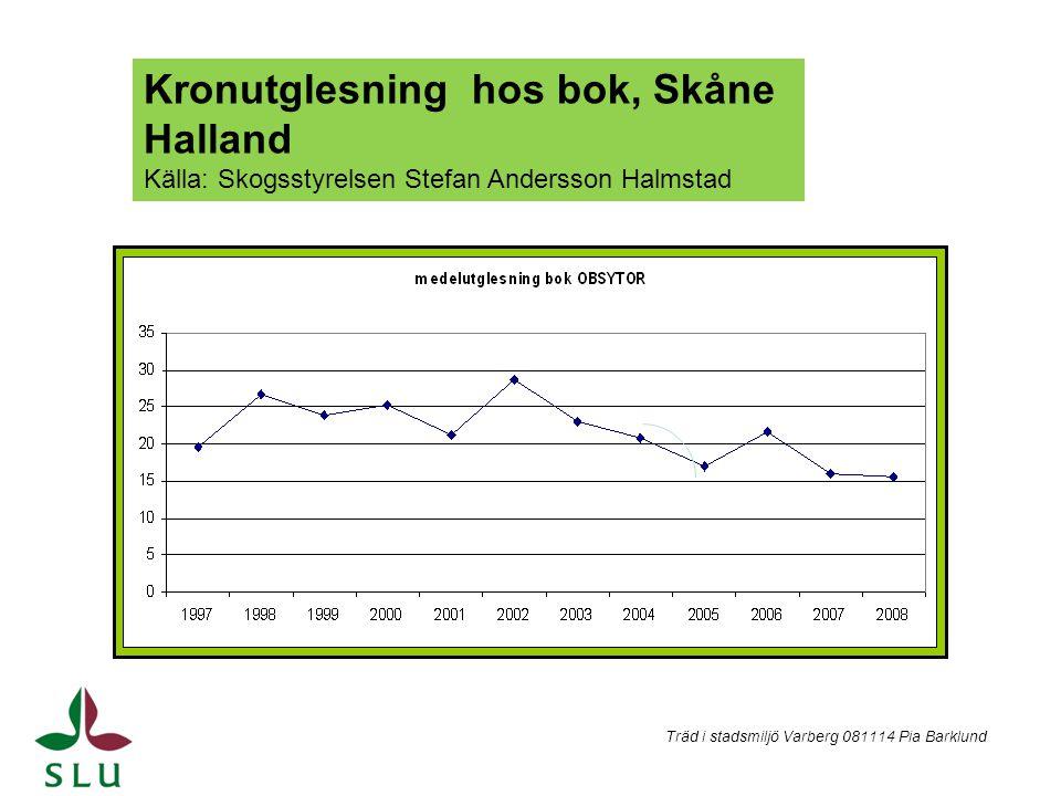 Kronutglesning hos bok, Skåne Halland Källa: Skogsstyrelsen Stefan Andersson Halmstad Träd i stadsmiljö Varberg 081114 Pia Barklund