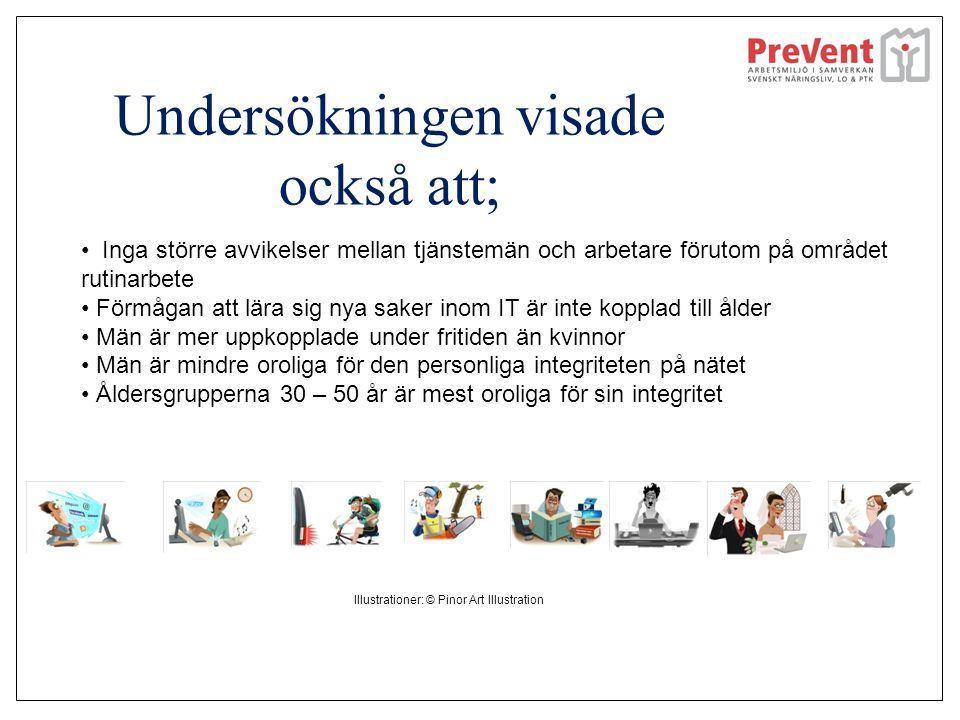 Undersökningen visade också att; Illustrationer: © Pinor Art Illustration Inga större avvikelser mellan tjänstemän och arbetare förutom på området rut