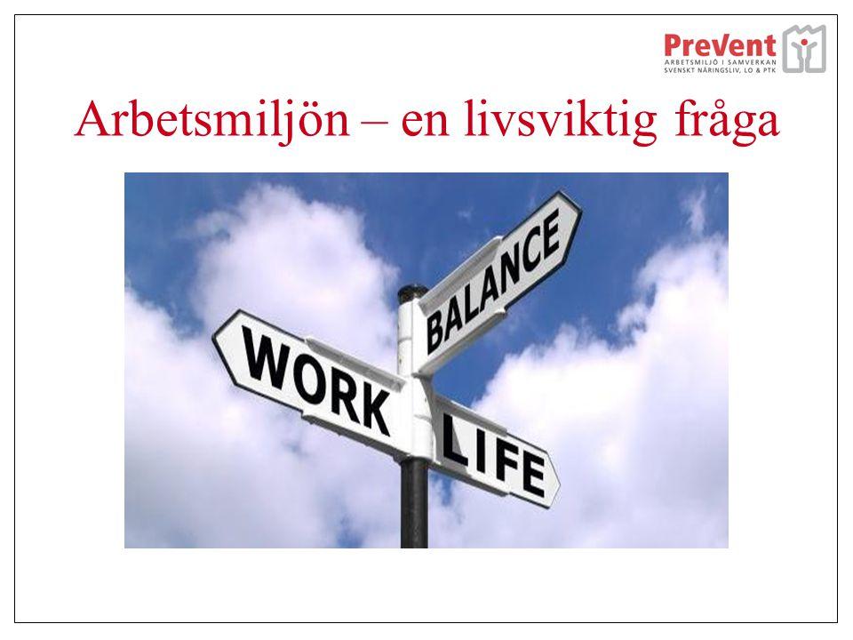 Arbetsmiljön – en livsviktig fråga