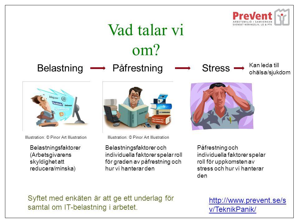Vad talar vi om? BelastningPåfrestningStress http://www.prevent.se/s v/TeknikPanik/ Belastningsfaktorer (Arbetsgivarens skyldighet att reducera/minska