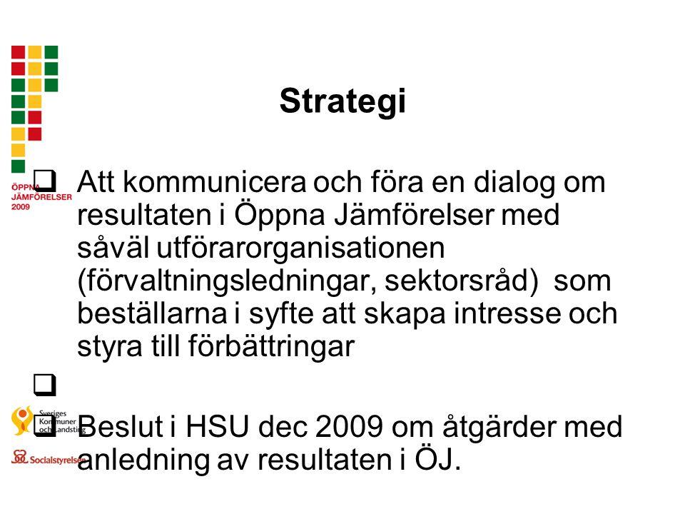Strategi  Att kommunicera och föra en dialog om resultaten i Öppna Jämförelser med såväl utförarorganisationen (förvaltningsledningar, sektorsråd) som beställarna i syfte att skapa intresse och styra till förbättringar   Beslut i HSU dec 2009 om åtgärder med anledning av resultaten i ÖJ..