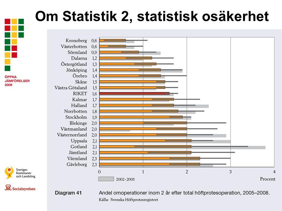 Om Statistik 2, statistisk osäkerhet