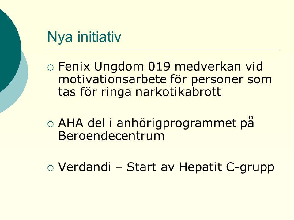 Nya initiativ  Fenix Ungdom 019 medverkan vid motivationsarbete för personer som tas för ringa narkotikabrott  AHA del i anhörigprogrammet på Beroen