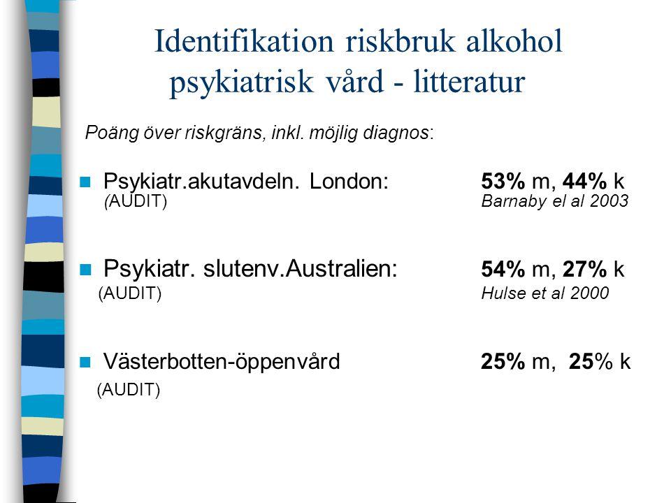 Identifikation riskbruk alkohol psykiatrisk vård - litteratur Poäng över riskgräns, inkl. möjlig diagnos: Psykiatr.akutavdeln. London: 53% m, 44% k (A