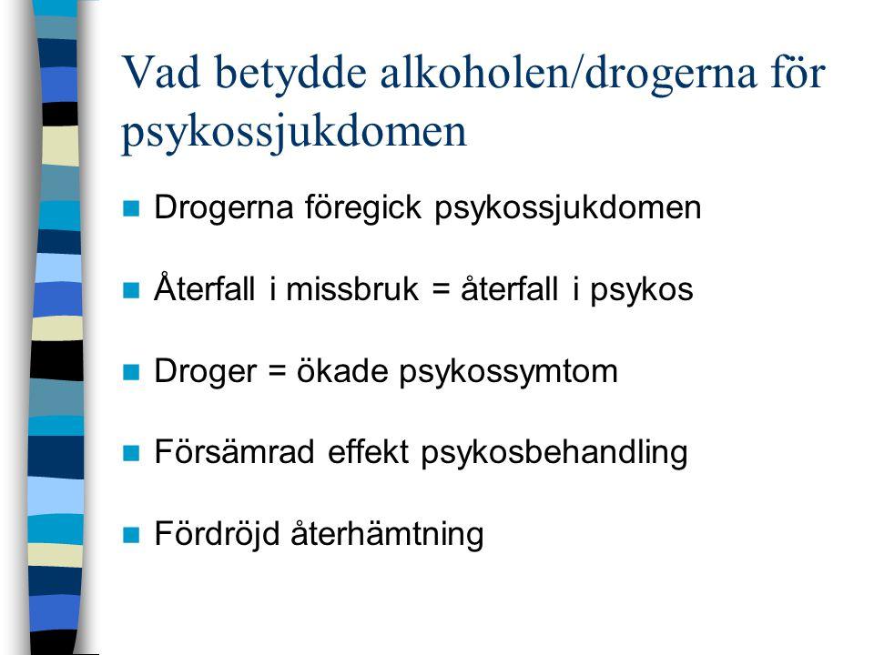 Vad betydde alkoholen/drogerna för psykossjukdomen Drogerna föregick psykossjukdomen Återfall i missbruk = återfall i psykos Droger = ökade psykossymt