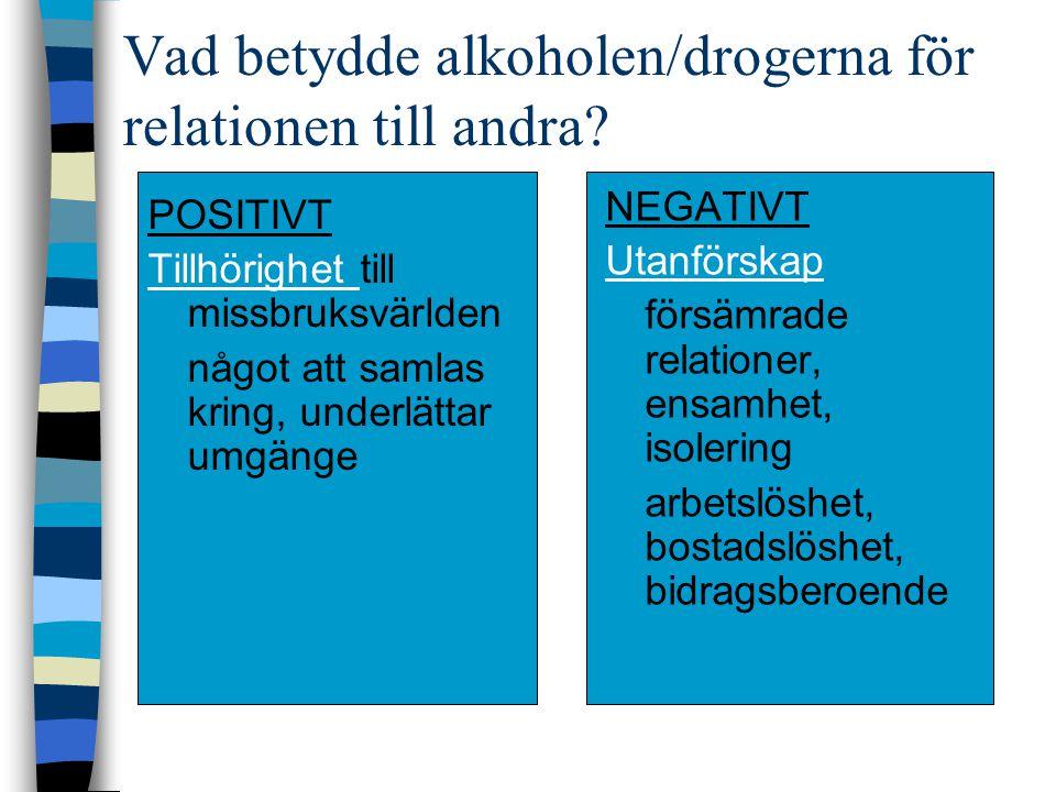 Vad betydde alkoholen/drogerna för relationen till andra? POSITIVT Tillhörighet till missbruksvärlden något att samlas kring, underlättar umgänge NEGA