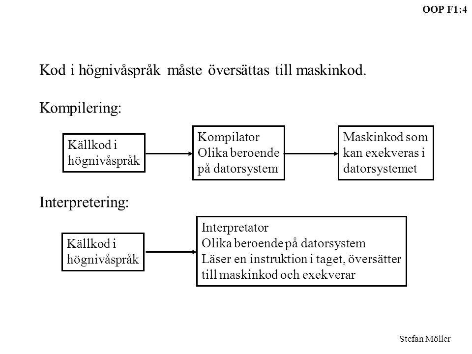 OOP F1:4 Stefan Möller Kod i högnivåspråk måste översättas till maskinkod. Kompilering: Interpretering: Källkod i högnivåspråk Kompilator Olika beroen