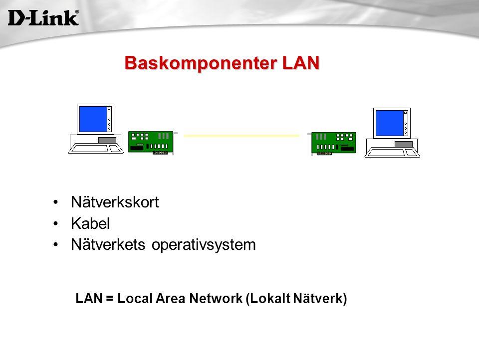 Baskomponenter LAN Nätverkskort Kabel Nätverkets operativsystem LAN = Local Area Network (Lokalt Nätverk)