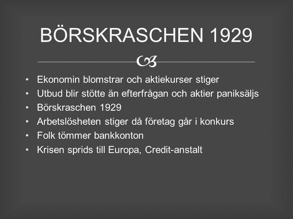  Ekonomin blomstrar och aktiekurser stiger Utbud blir stötte än efterfrågan och aktier paniksäljs Börskraschen 1929 Arbetslösheten stiger då företag