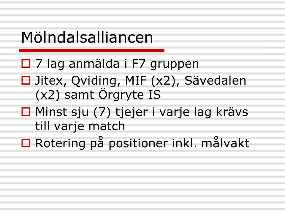 Mölndalsalliancen  7 lag anmälda i F7 gruppen  Jitex, Qviding, MIF (x2), Sävedalen (x2) samt Örgryte IS  Minst sju (7) tjejer i varje lag krävs till varje match  Rotering på positioner inkl.