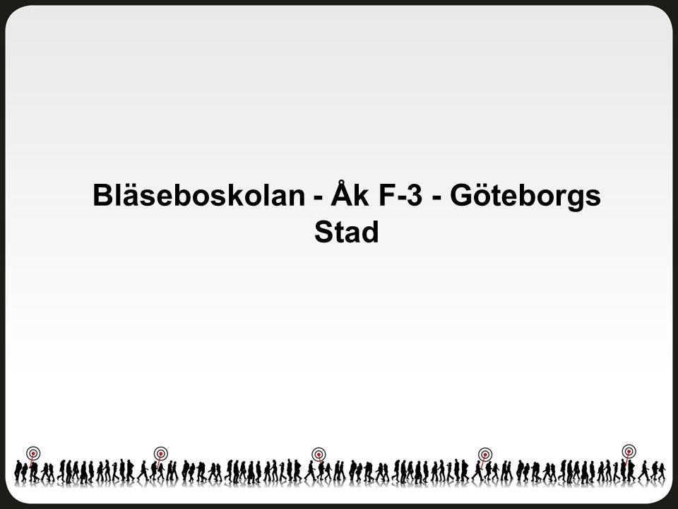 Fritidshem Bläseboskolan - Åk F-3 - Göteborgs Stad Antal svar: 88