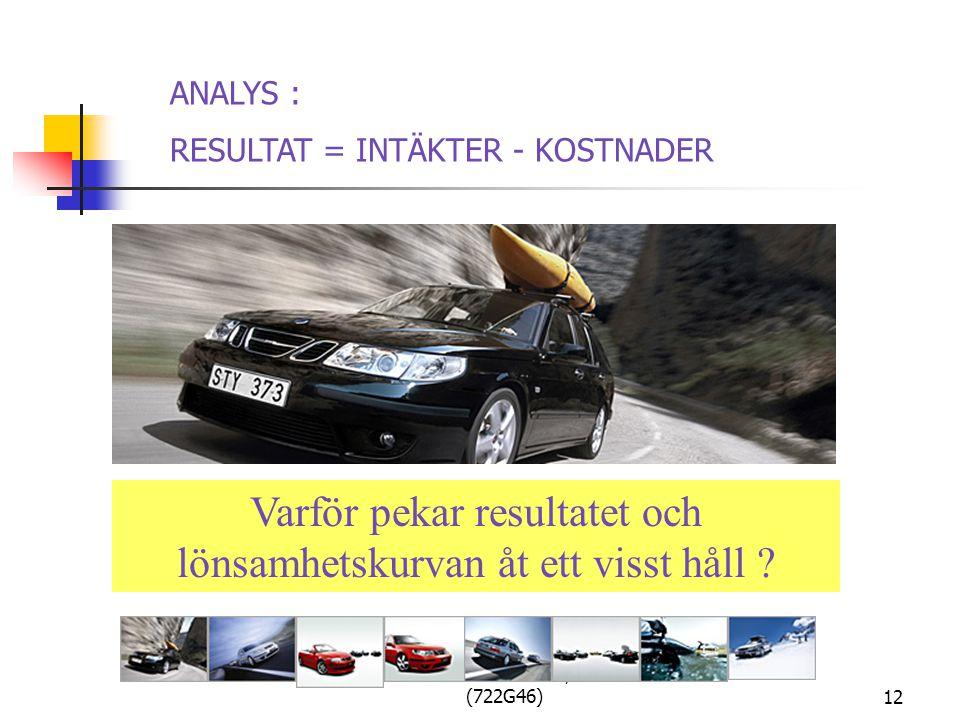 Per Staffan Boström, PSB (722G46)12 Varför pekar resultatet och lönsamhetskurvan åt ett visst håll .