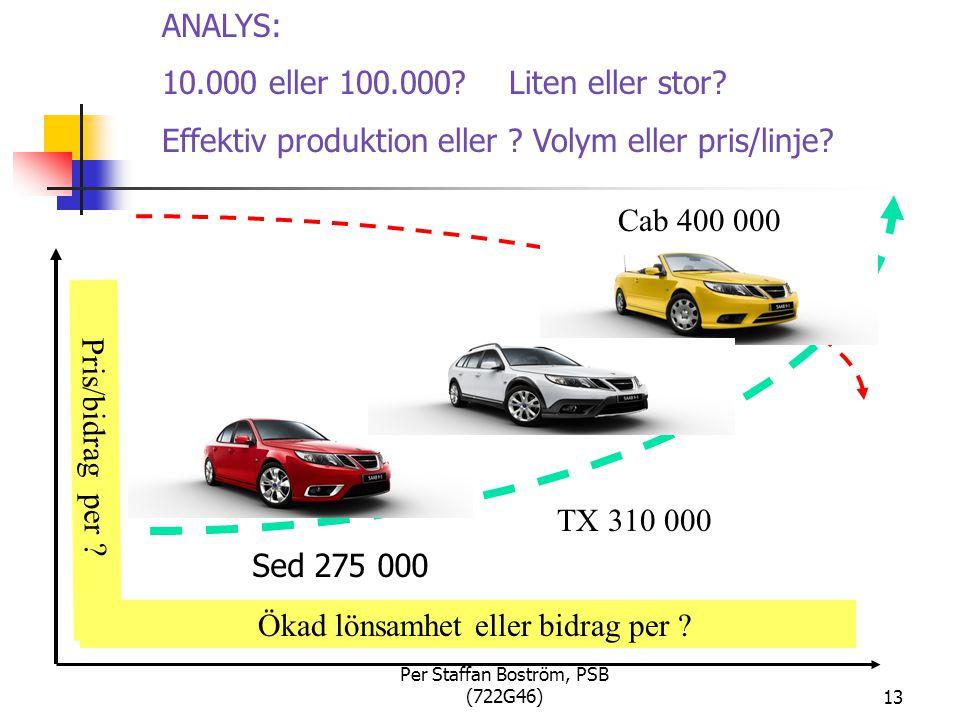 Per Staffan Boström, PSB (722G46)13 TX 310 000 Cab 400 000 ANALYS: 10.000 eller 100.000.
