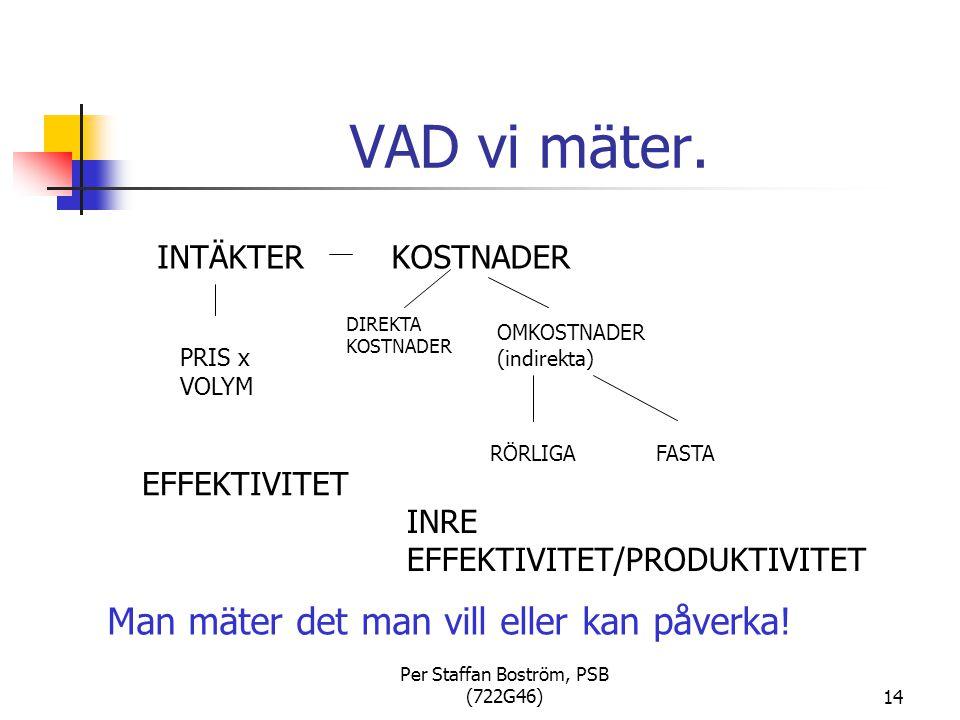 Per Staffan Boström, PSB (722G46)14 VAD vi mäter.
