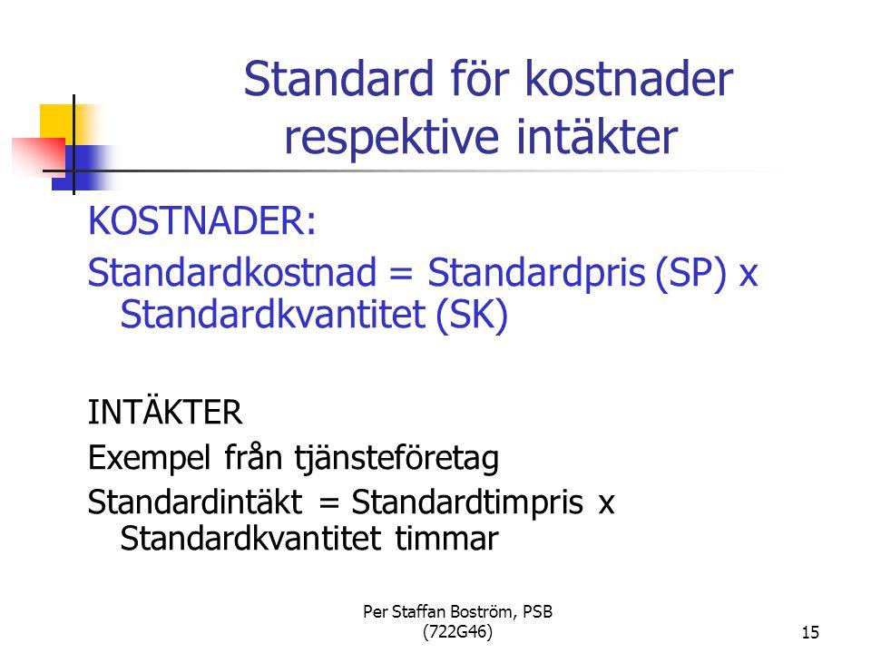Per Staffan Boström, PSB (722G46)15 Standard för kostnader respektive intäkter KOSTNADER: Standardkostnad = Standardpris (SP) x Standardkvantitet (SK) INTÄKTER Exempel från tjänsteföretag Standardintäkt = Standardtimpris x Standardkvantitet timmar