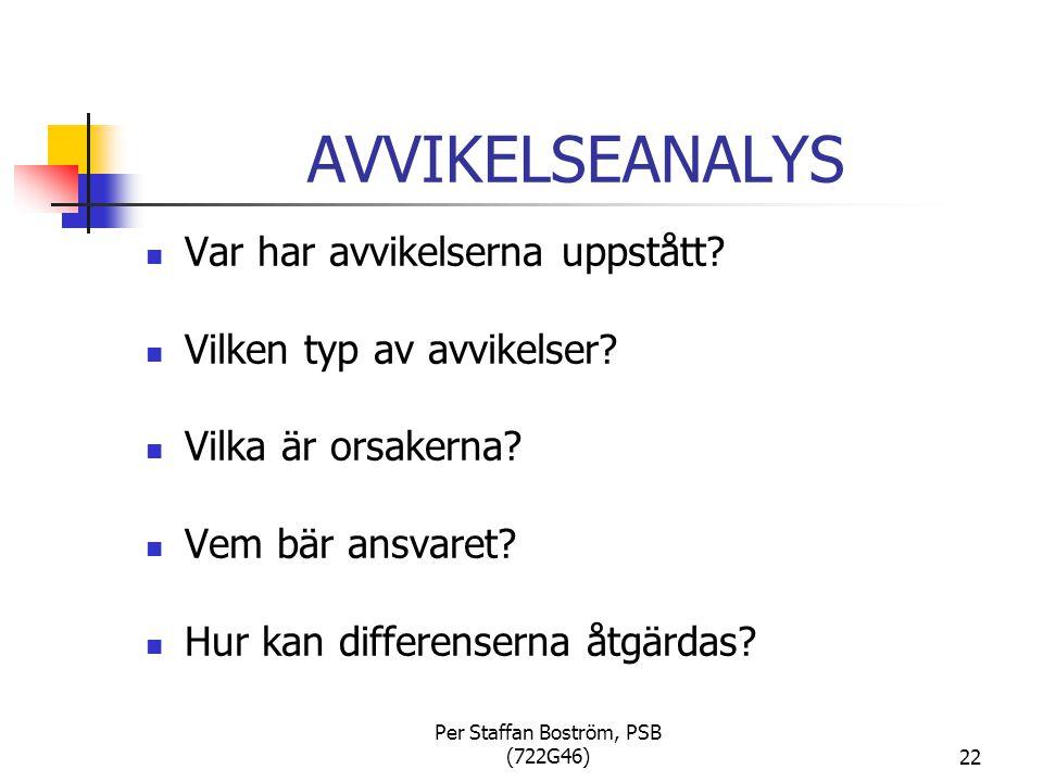 Per Staffan Boström, PSB (722G46)22 AVVIKELSEANALYS Var har avvikelserna uppstått.
