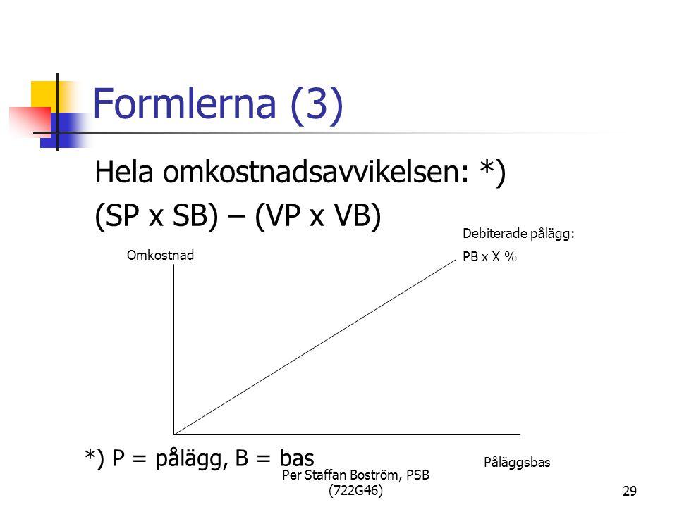 Per Staffan Boström, PSB (722G46)29 Formlerna (3) Hela omkostnadsavvikelsen: *) (SP x SB) – (VP x VB) Omkostnad Påläggsbas Debiterade pålägg: PB x X % *) P = pålägg, B = bas