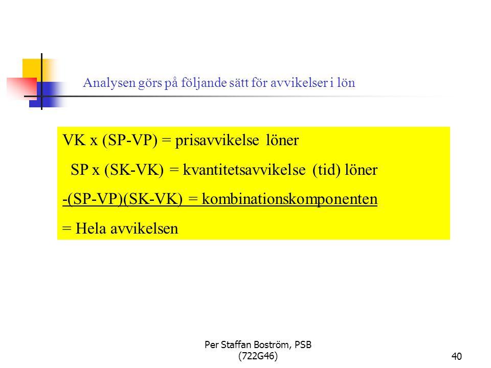 Per Staffan Boström, PSB (722G46)40 Analysen görs på följande sätt för avvikelser i lön VK x (SP-VP) = prisavvikelse löner SP x (SK-VK) = kvantitetsavvikelse (tid) löner -(SP-VP)(SK-VK) = kombinationskomponenten = Hela avvikelsen