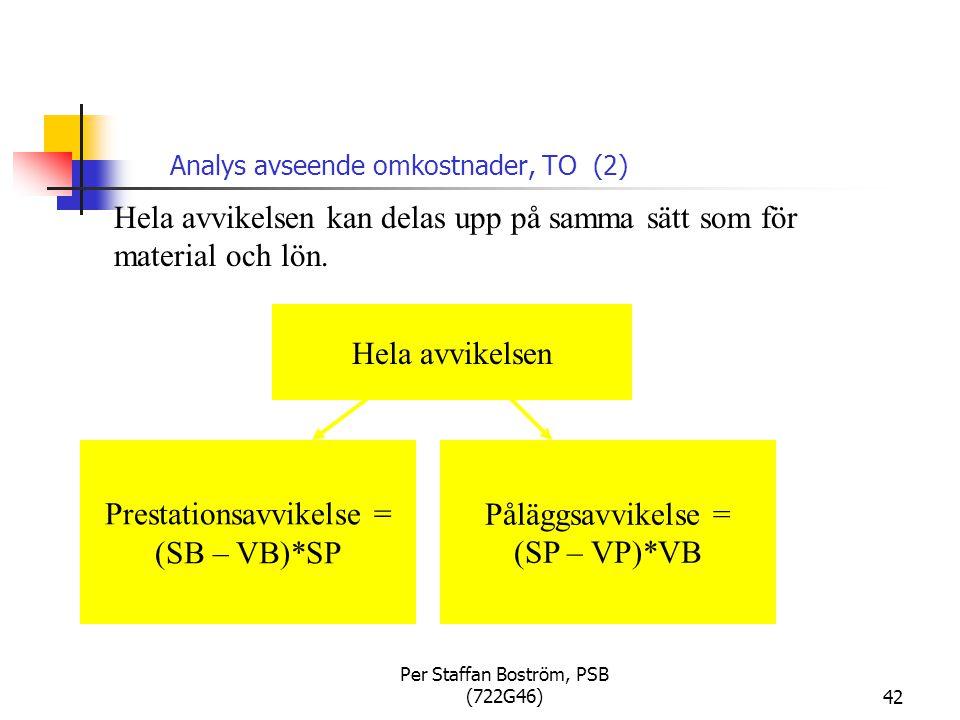 Per Staffan Boström, PSB (722G46)42 Analys avseende omkostnader, TO (2) Hela avvikelsen kan delas upp på samma sätt som för material och lön.