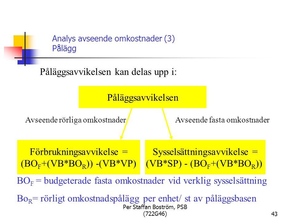 Per Staffan Boström, PSB (722G46)43 Analys avseende omkostnader (3) Pålägg Påläggsavvikelsen Påläggsavvikelsen kan delas upp i: Förbrukningsavvikelse = (BO F +(VB*BO R )) -(VB*VP) Sysselsättningsavvikelse = (VB*SP) - (BO F +(VB*BO R )) BO F = budgeterade fasta omkostnader vid verklig sysselsättning Bo R = rörligt omkostnadspålägg per enhet/ st av påläggsbasen Avseende rörliga omkostnaderAvseende fasta omkostnader