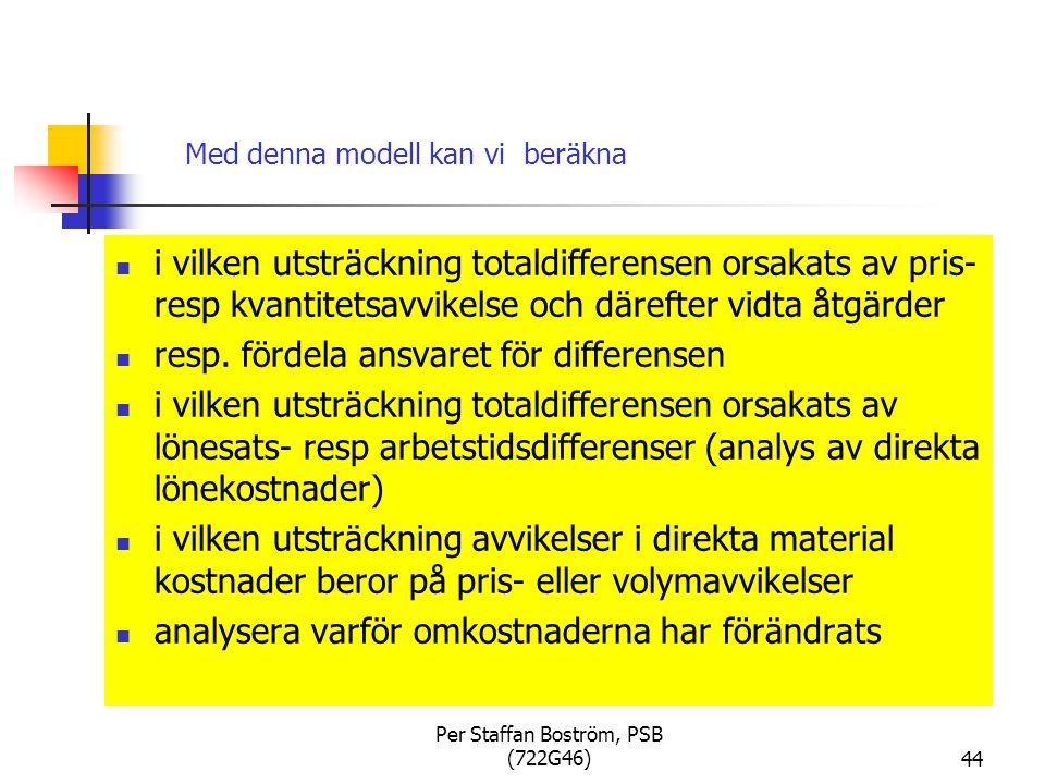 Per Staffan Boström, PSB (722G46)44 Med denna modell kan vi beräkna i vilken utsträckning totaldifferensen orsakats av pris- resp kvantitetsavvikelse och därefter vidta åtgärder resp.