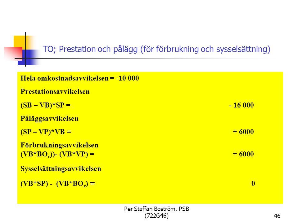 Per Staffan Boström, PSB (722G46)46 Hela omkostnadsavvikelsen= -10 000 Prestationsavvikelsen (SB – VB)*SP = - 16 000 Påläggsavvikelsen (SP – VP)*VB = + 6000 Förbrukningsavvikelsen (VB*BO r ))- (VB*VP) = + 6000 Sysselsättningsavvikelsen (VB*SP) - (VB*BO r ) = 0 TO; Prestation och pålägg (för förbrukning och sysselsättning)