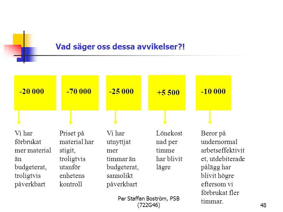 Per Staffan Boström, PSB (722G46)48 -20 000-70 000-25 000 +5 500 -10 000 Vad säger oss dessa avvikelser?.