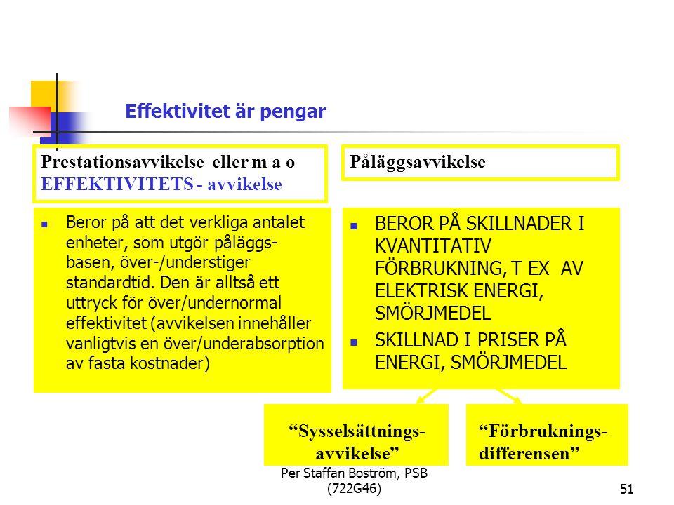 Per Staffan Boström, PSB (722G46)51 Beror på att det verkliga antalet enheter, som utgör påläggs- basen, över-/understiger standardtid.