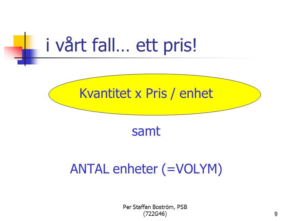 9 i vårt fall… ett pris! Kvantitet x Pris / enhet samt ANTAL enheter (=VOLYM)