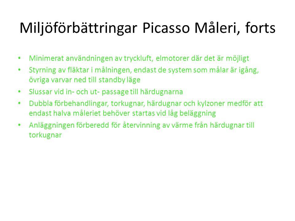Miljöförbättringar Picasso Måleri, forts Minimerat användningen av tryckluft, elmotorer där det är möjligt Styrning av fläktar i målningen, endast de