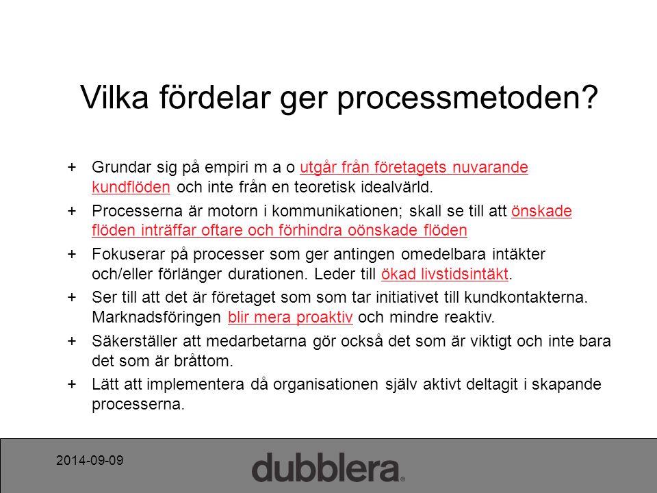 2014-09-09 Vilka fördelar ger processmetoden.