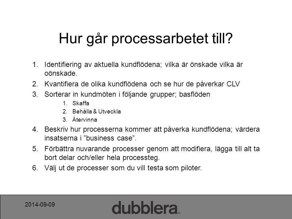 2014-09-09 Hur går processarbetet till. 1.