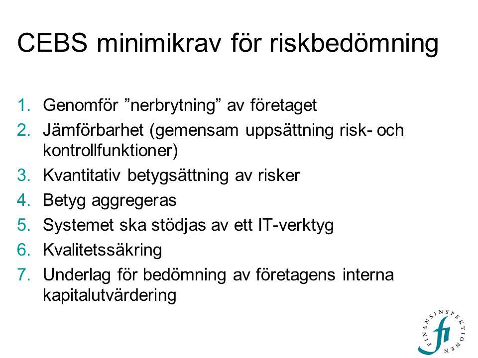 """1.Genomför """"nerbrytning"""" av företaget 2.Jämförbarhet (gemensam uppsättning risk- och kontrollfunktioner) 3.Kvantitativ betygsättning av risker 4.Betyg"""