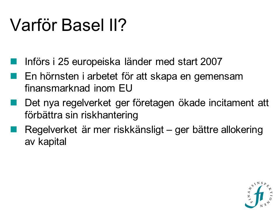 Varför Basel II? Införs i 25 europeiska länder med start 2007 En hörnsten i arbetet för att skapa en gemensam finansmarknad inom EU Det nya regelverke