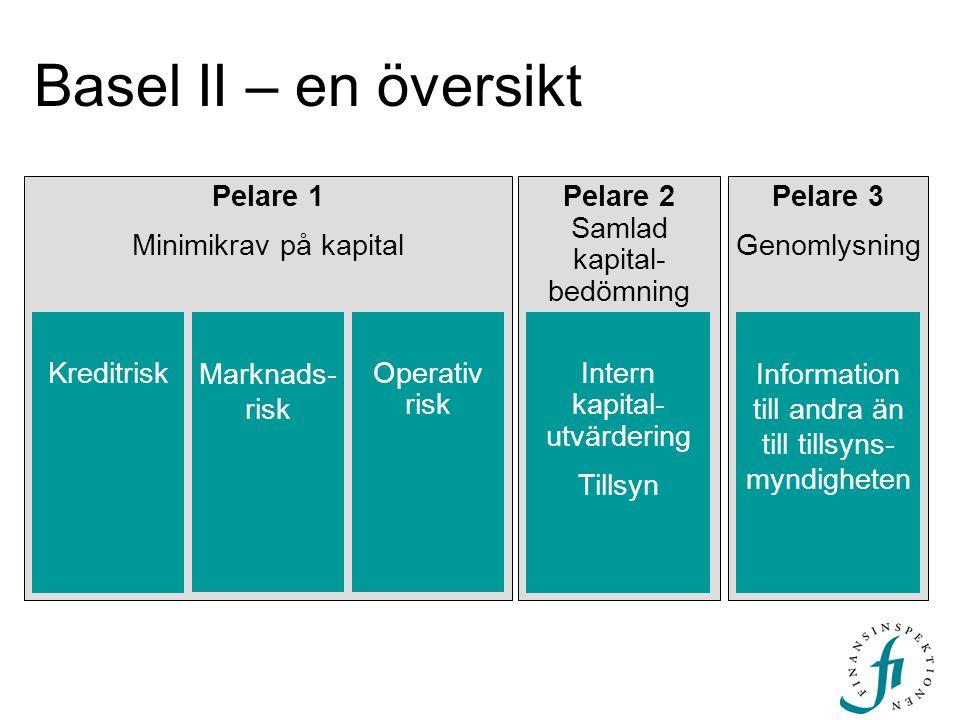 Pelare 2 Samlad kapital- bedömning Intern kapital- utvärdering Tillsyn Basel II – en översikt Pelare 1 Minimikrav på kapital KreditriskOperativ risk M