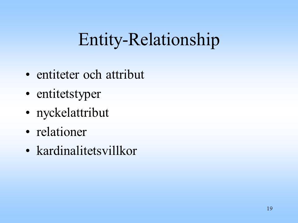 19 Entity-Relationship entiteter och attribut entitetstyper nyckelattribut relationer kardinalitetsvillkor